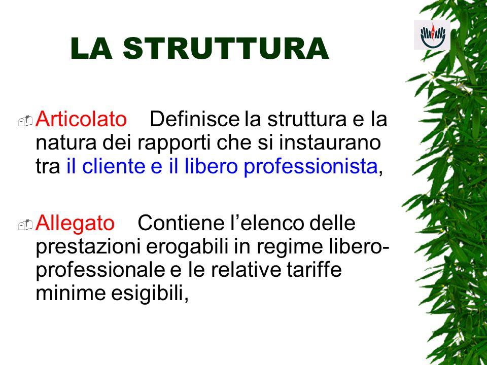 LA STRUTTURA Articolato Definisce la struttura e la natura dei rapporti che si instaurano tra il cliente e il libero professionista, Allegato Contiene