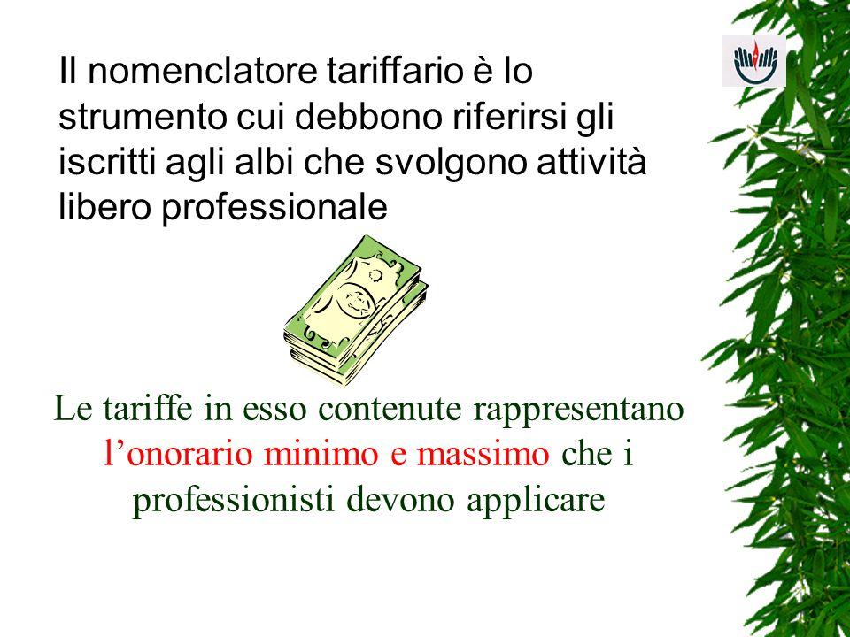 Le tariffe in esso contenute rappresentano lonorario minimo e massimo che i professionisti devono applicare Il nomenclatore tariffario è lo strumento
