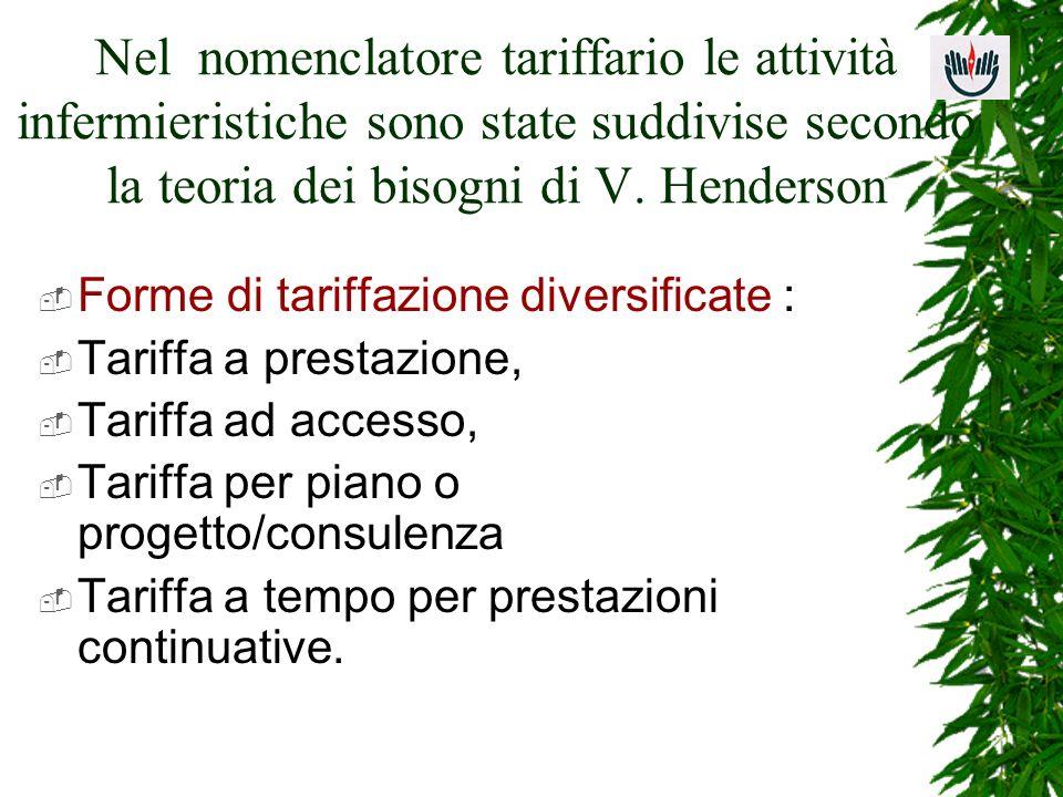 Nel nomenclatore tariffario le attività infermieristiche sono state suddivise secondo la teoria dei bisogni di V. Henderson Forme di tariffazione dive