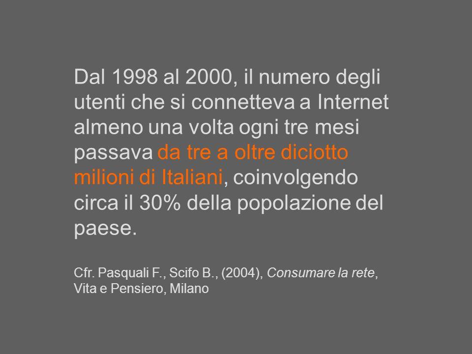 Dal 1998 al 2000, il numero degli utenti che si connetteva a Internet almeno una volta ogni tre mesi passava da tre a oltre diciotto milioni di Italia