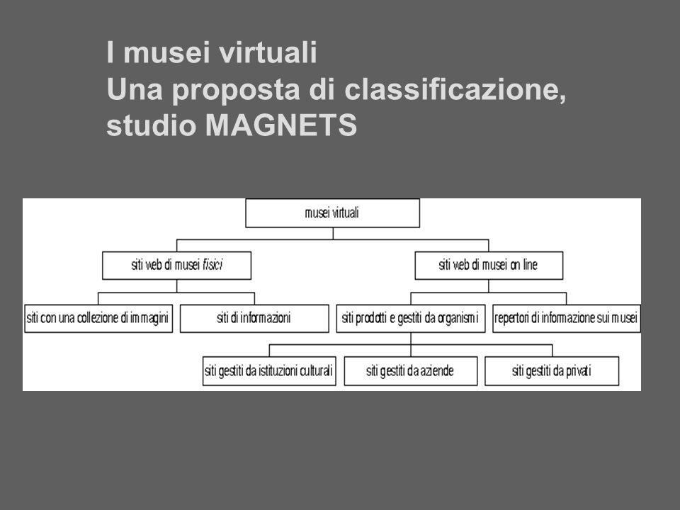 I musei virtuali Una proposta di classificazione, studio MAGNETS