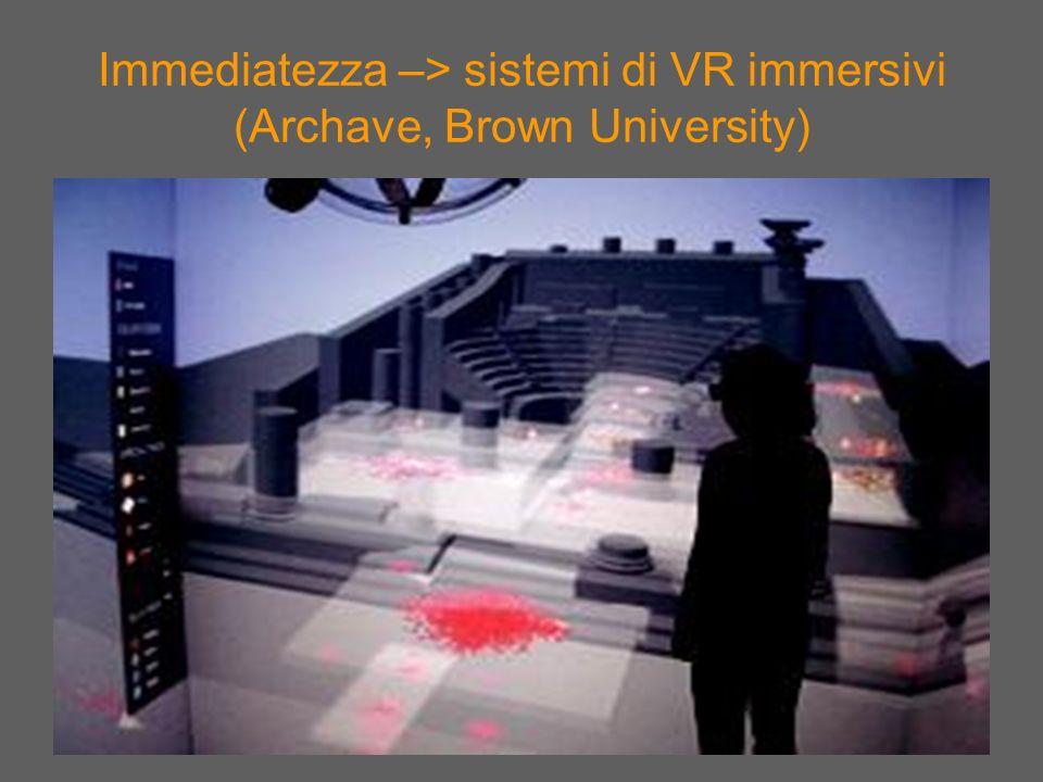 Immediatezza –> sistemi di VR immersivi (Archave, Brown University)