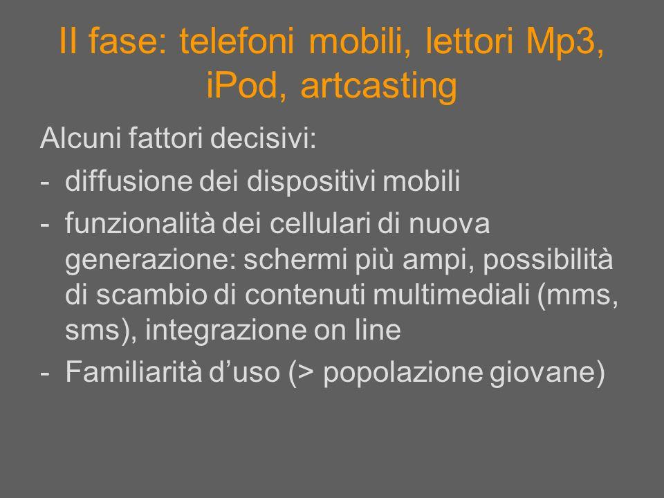II fase: telefoni mobili, lettori Mp3, iPod, artcasting Alcuni fattori decisivi: -diffusione dei dispositivi mobili -funzionalità dei cellulari di nuo