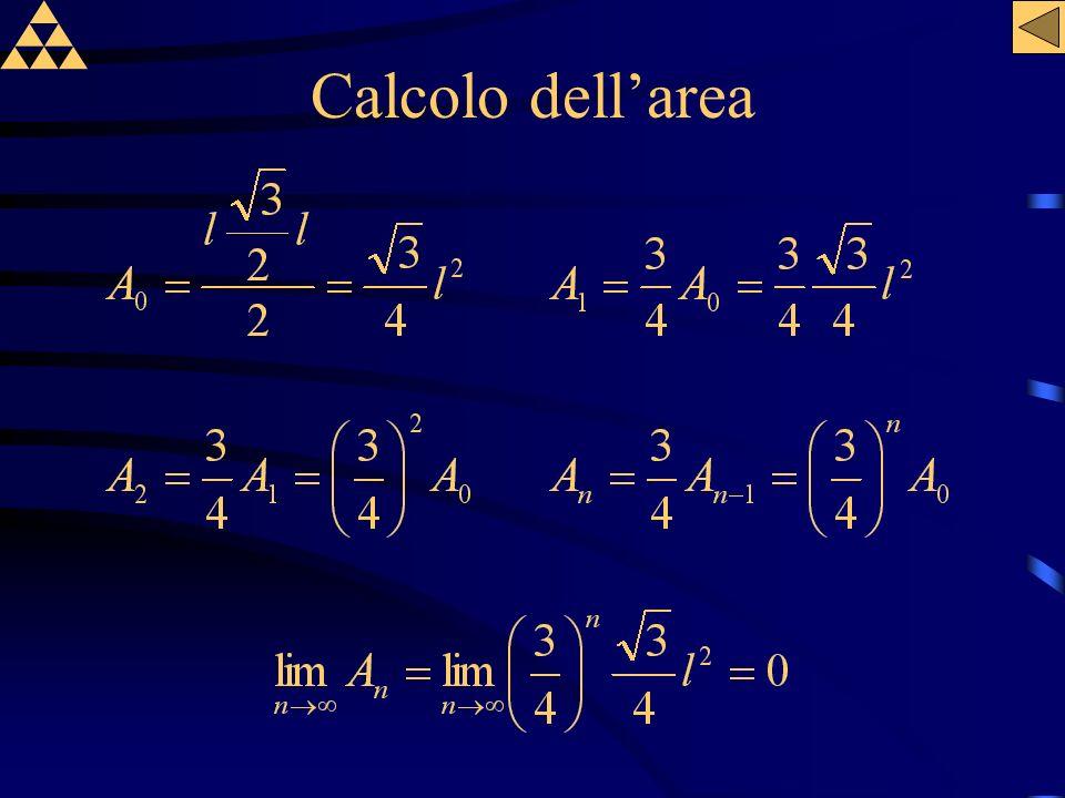 Calcolo dellarea