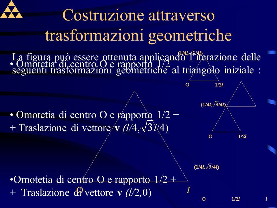 Costruzione attraverso trasformazioni geometriche Omotetia di centro O e rapporto 1/2 Omotetia di centro O e rapporto 1/2 + + Traslazione di vettore v (l/4, l/4) Omotetia di centro O e rapporto 1/2 + + Traslazione di vettore v (l/2,0) La figura può essere ottenuta applicando literazione delle seguenti trasformazioni geometriche al triangolo iniziale :