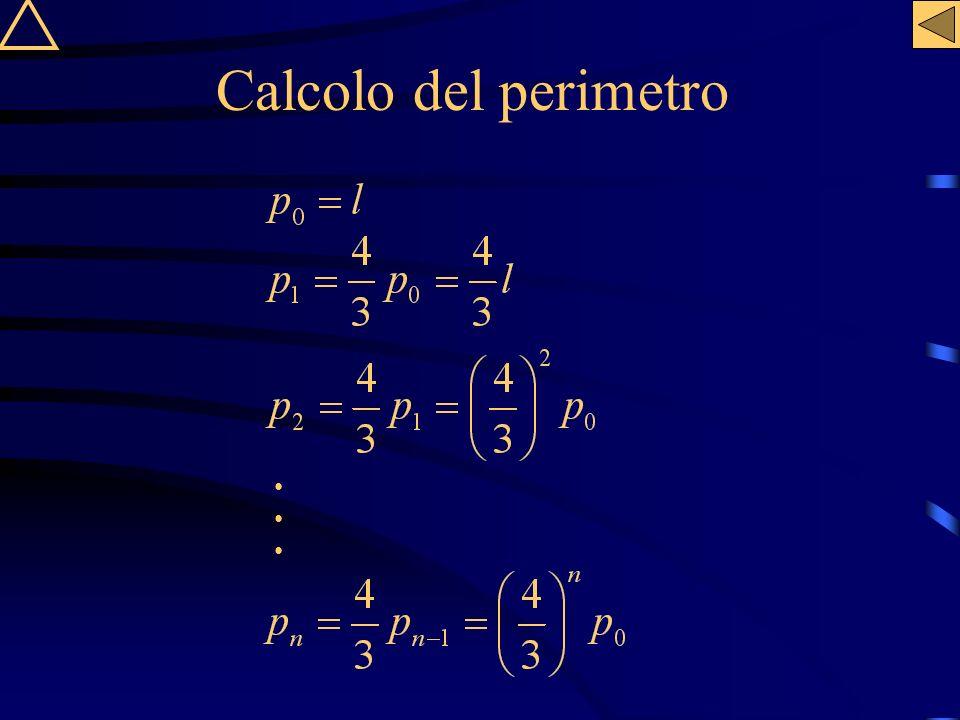 Calcolo del perimetro