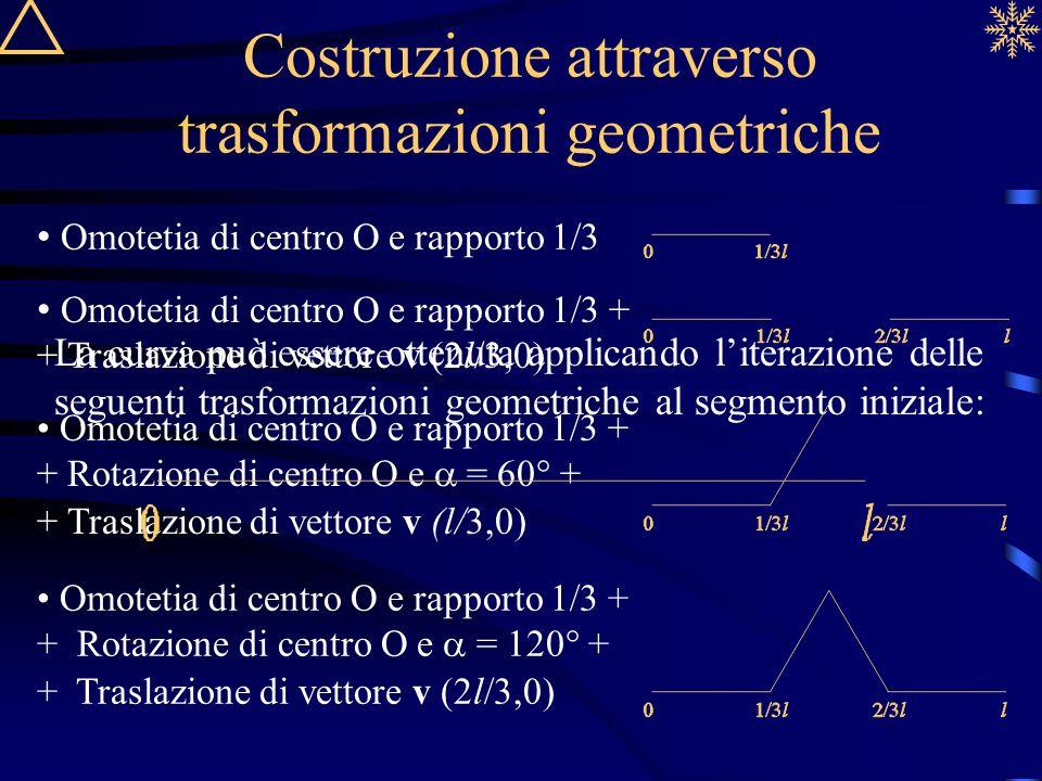 Costruzione attraverso trasformazioni geometriche Omotetia di centro O e rapporto 1/3 Omotetia di centro O e rapporto 1/3 + + Traslazione di vettore v (2l/3,0) Omotetia di centro O e rapporto 1/3 + + Rotazione di centro O e = 60° + + Traslazione di vettore v (l/3,0) Omotetia di centro O e rapporto 1/3 + + Rotazione di centro O e = 120° + + Traslazione di vettore v (2l/3,0) La curva può essere ottenuta applicando literazione delle seguenti trasformazioni geometriche al segmento iniziale: