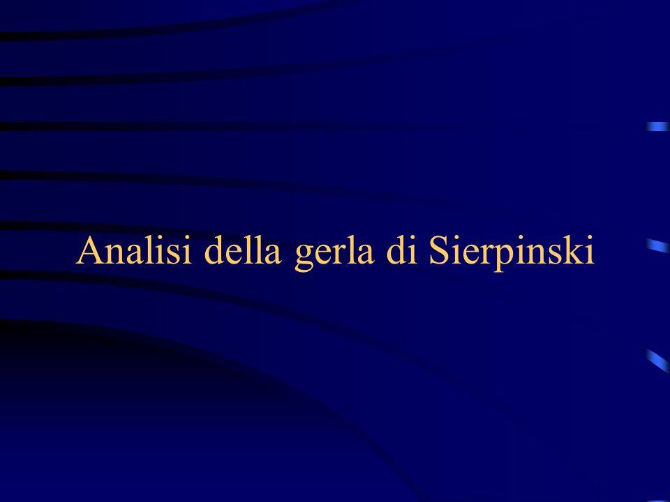 Analisi della gerla di Sierpinski