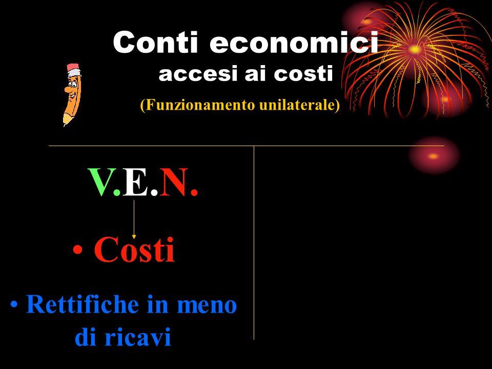 Conti economici accesi ai costi (Funzionamento unilaterale) V.E.N. Costi Rettifiche in meno di ricavi