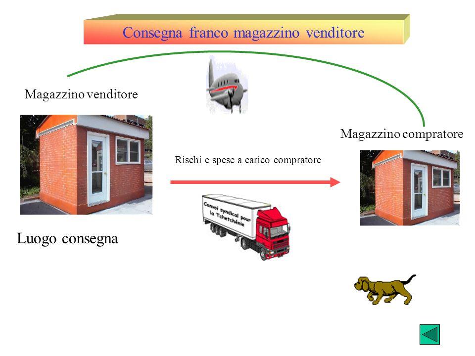 Magazzino venditore Magazzino compratore Luogo consegna Rischi e spese a carico compratore Consegna franco magazzino venditore