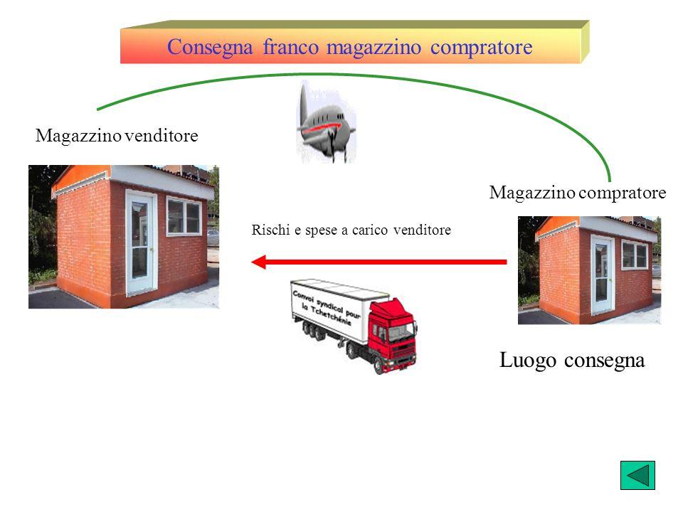 Magazzino venditore Magazzino compratore Rischi e spese a carico venditore Consegna franco magazzino compratore Luogo consegna