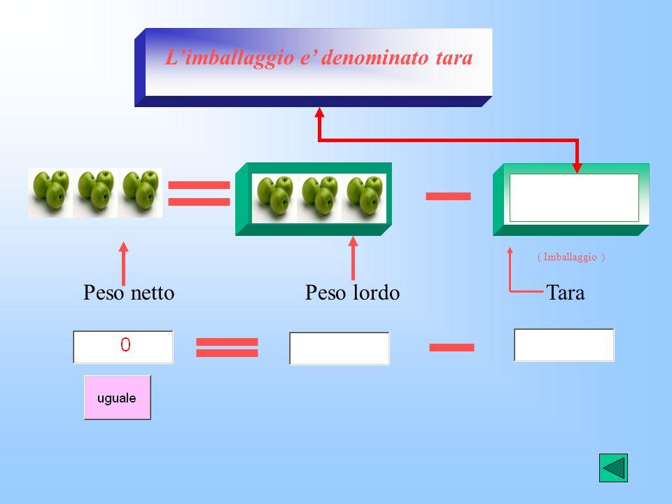 Peso nettoPeso lordoTara ( Imballaggio ) Limballaggio e denominato tara