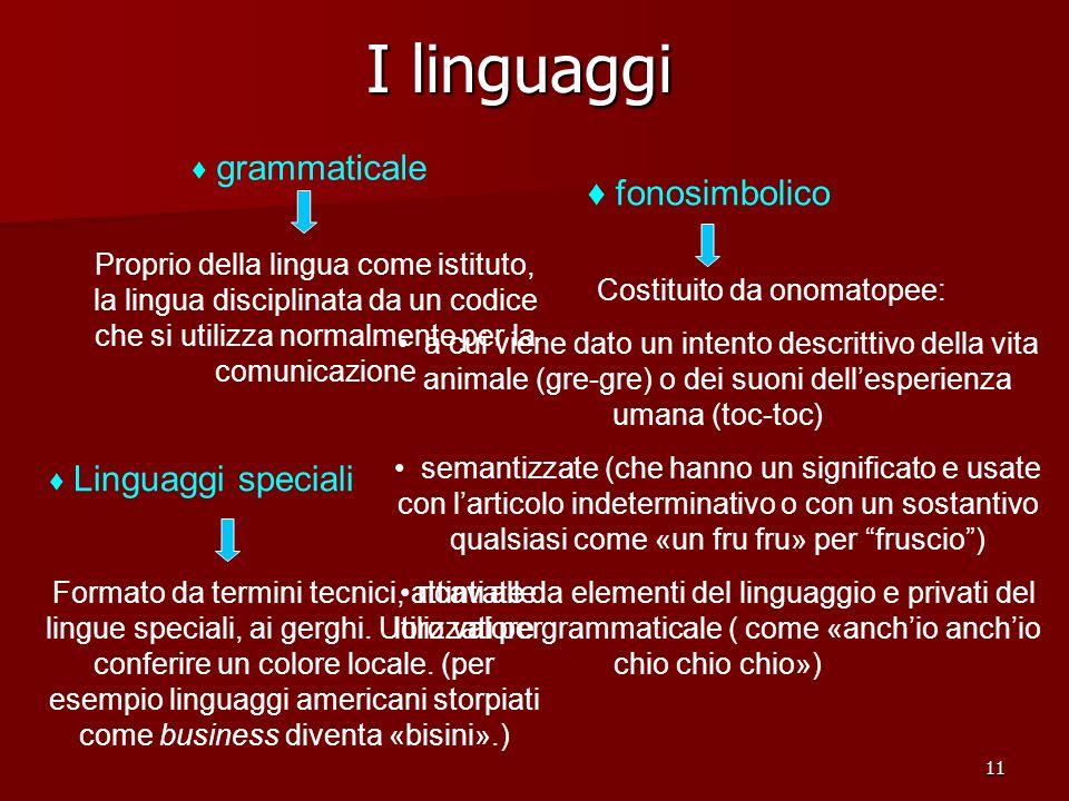 11 I linguaggi grammaticale fonosimbolico Proprio della lingua come istituto, la lingua disciplinata da un codice che si utilizza normalmente per la c