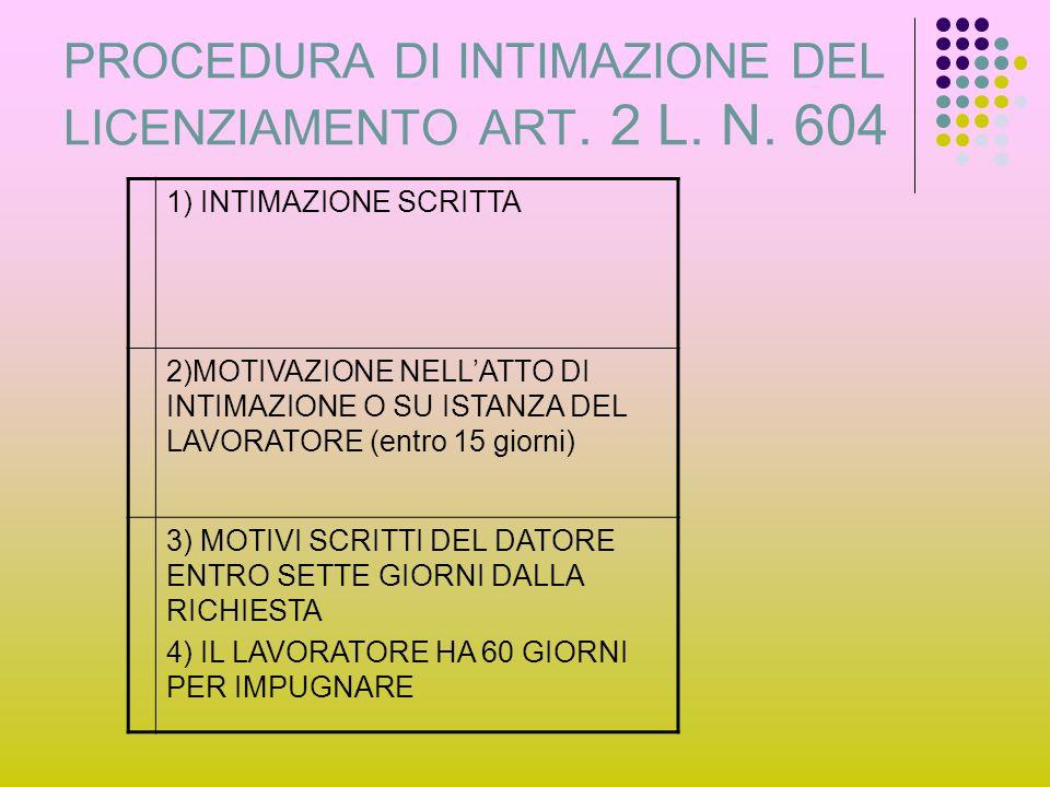 PROCEDURA DI INTIMAZIONE DEL LICENZIAMENTO ART. 2 L. N. 604 1) INTIMAZIONE SCRITTA 2)MOTIVAZIONE NELLATTO DI INTIMAZIONE O SU ISTANZA DEL LAVORATORE (