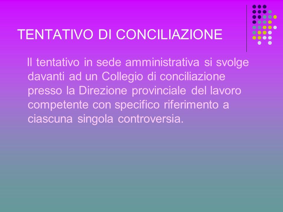 TENTATIVO DI CONCILIAZIONE Il tentativo in sede amministrativa si svolge davanti ad un Collegio di conciliazione presso la Direzione provinciale del l