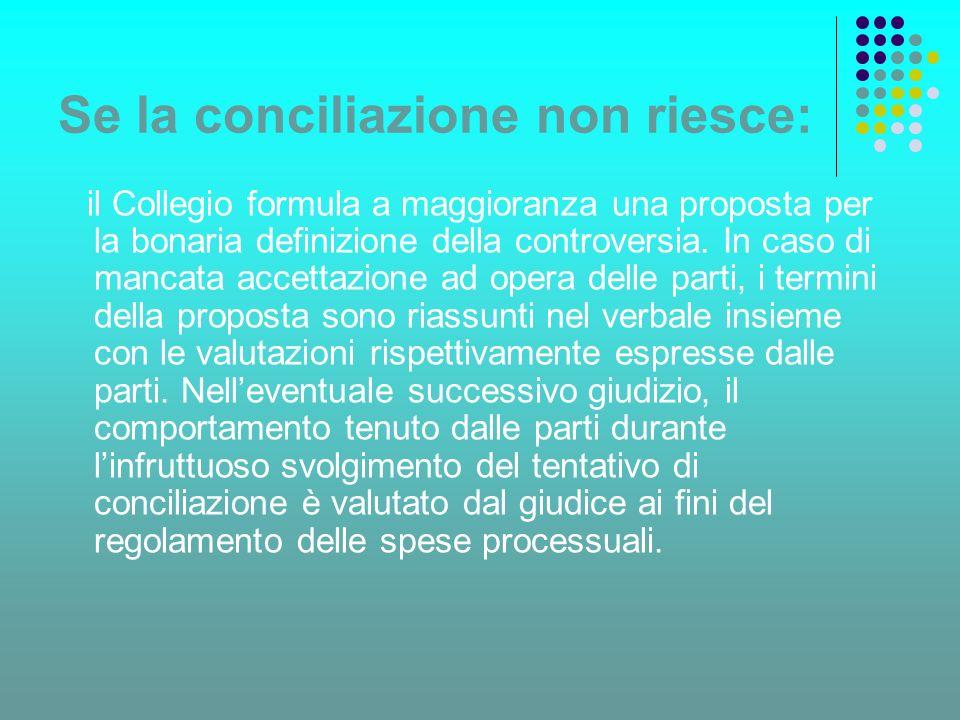 Se la conciliazione non riesce: il Collegio formula a maggioranza una proposta per la bonaria definizione della controversia. In caso di mancata accet