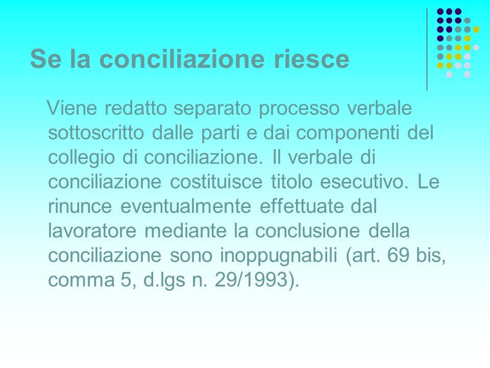 Se la conciliazione riesce Viene redatto separato processo verbale sottoscritto dalle parti e dai componenti del collegio di conciliazione. Il verbale