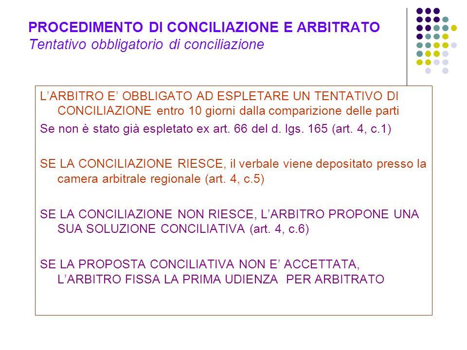PROCEDIMENTO DI CONCILIAZIONE E ARBITRATO Tentativo obbligatorio di conciliazione LARBITRO E OBBLIGATO AD ESPLETARE UN TENTATIVO DI CONCILIAZIONE entr