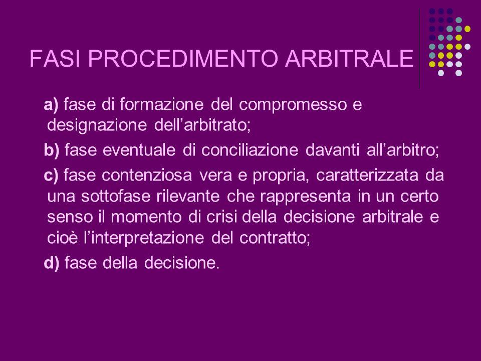 FASI PROCEDIMENTO ARBITRALE a) fase di formazione del compromesso e designazione dellarbitrato; b) fase eventuale di conciliazione davanti allarbitro;