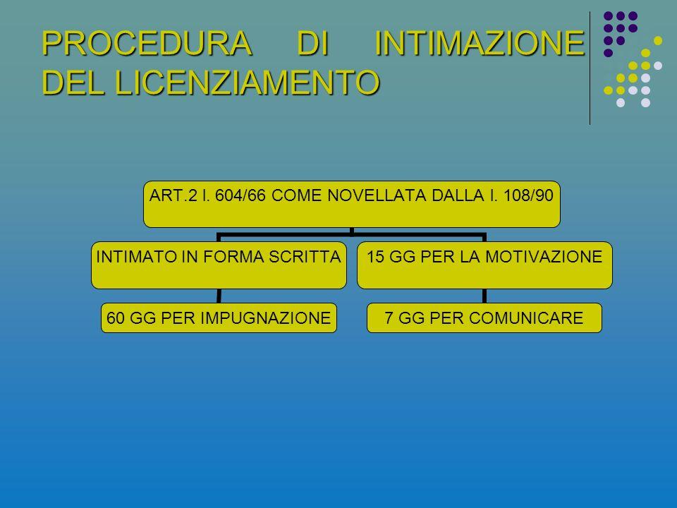 PROCEDURA DI INTIMAZIONE DEL LICENZIAMENTO ART.2 l. 604/66 COME NOVELLATA DALLA l. 108/90 INTIMATO IN FORMA SCRITTA 60 GG PER IMPUGNAZIONE 15 GG PER L