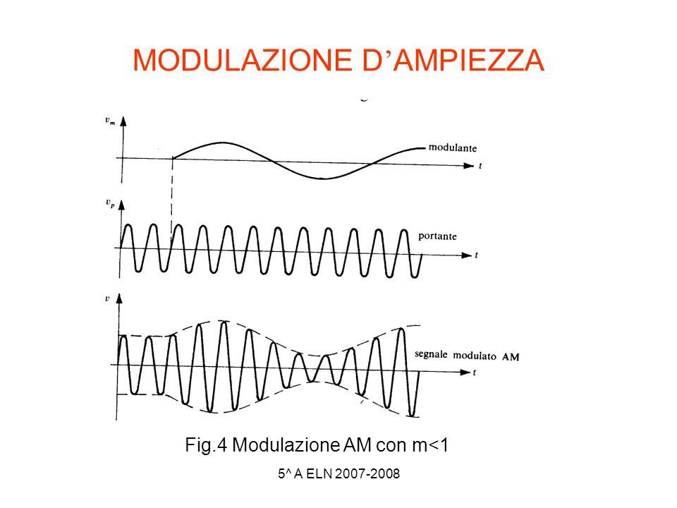 5^ A ELN 2007-2008 MODULAZIONE D AMPIEZZA Fig.4 Modulazione AM con m<1