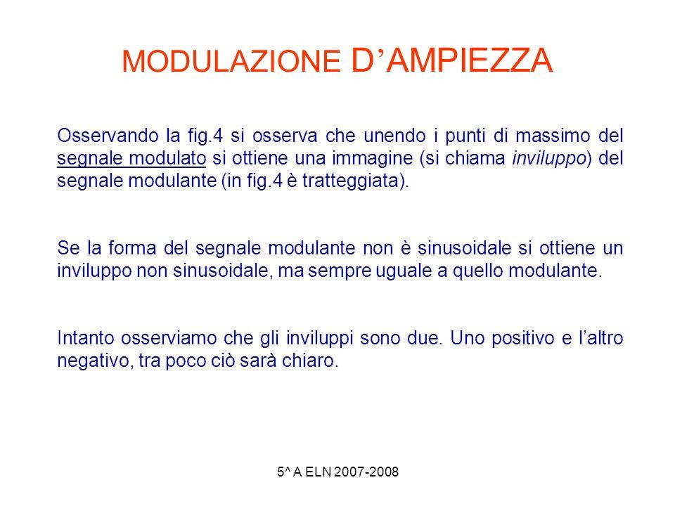 5^ A ELN 2007-2008 Osservando la fig.4 si osserva che unendo i punti di massimo del segnale modulato si ottiene una immagine (si chiama inviluppo) del