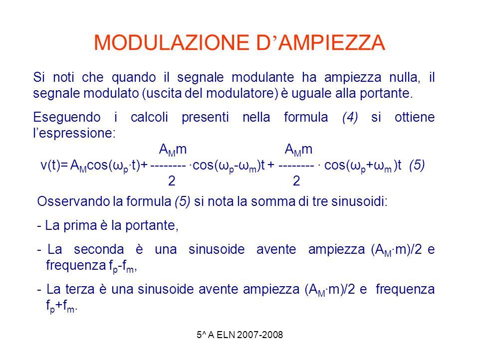 5^ A ELN 2007-2008 MODULAZIONE D AMPIEZZA Si noti che quando il segnale modulante ha ampiezza nulla, il segnale modulato (uscita del modulatore) è ugu