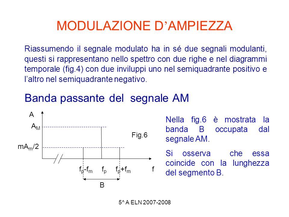 5^ A ELN 2007-2008 MODULAZIONE D AMPIEZZA Riassumendo il segnale modulato ha in sé due segnali modulanti, questi si rappresentano nello spettro con du