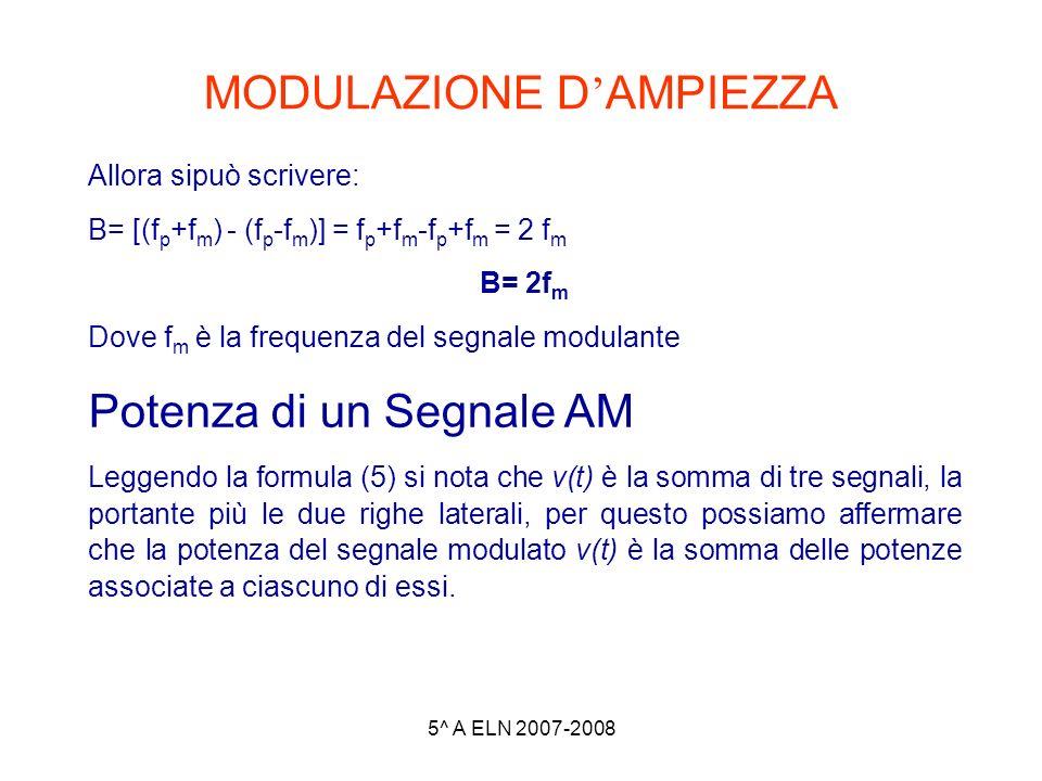 5^ A ELN 2007-2008 MODULAZIONE D AMPIEZZA Allora sipuò scrivere: B= [(f p +f m ) - (f p -f m )] = f p +f m -f p +f m = 2 f m B= 2f m Dove f m è la fre