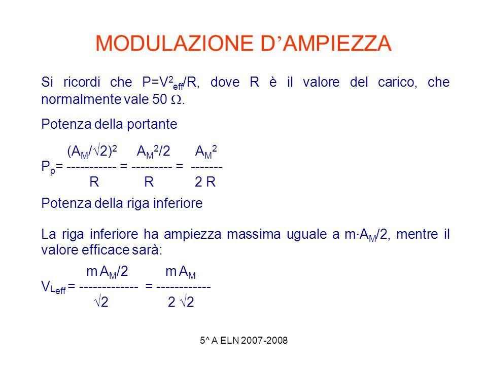 5^ A ELN 2007-2008 MODULAZIONE D AMPIEZZA Si ricordi che P=V 2 eff /R, dove R è il valore del carico, che normalmente vale 50. Potenza della portante