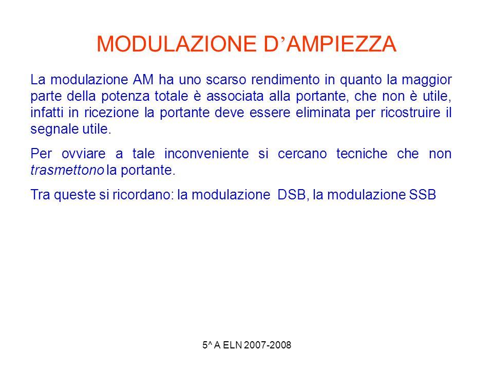 5^ A ELN 2007-2008 MODULAZIONE D AMPIEZZA La modulazione AM ha uno scarso rendimento in quanto la maggior parte della potenza totale è associata alla