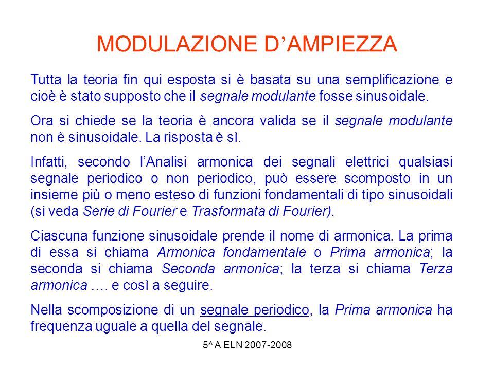 5^ A ELN 2007-2008 MODULAZIONE D AMPIEZZA Tutta la teoria fin qui esposta si è basata su una semplificazione e cioè è stato supposto che il segnale mo