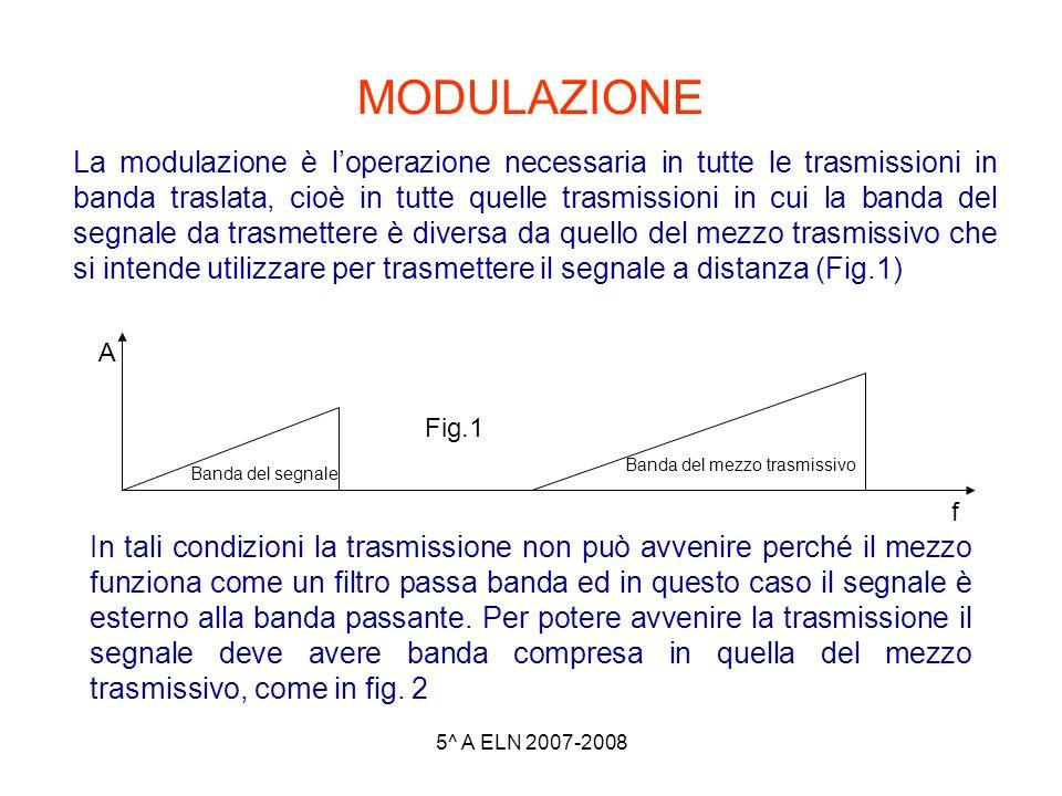 5^ A ELN 2007-2008 MODULAZIONE La modulazione è loperazione necessaria in tutte le trasmissioni in banda traslata, cioè in tutte quelle trasmissioni i