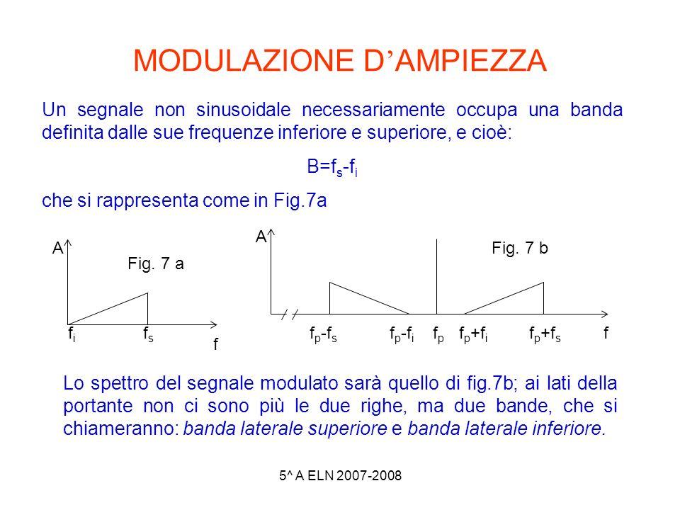 5^ A ELN 2007-2008 MODULAZIONE D AMPIEZZA Un segnale non sinusoidale necessariamente occupa una banda definita dalle sue frequenze inferiore e superio