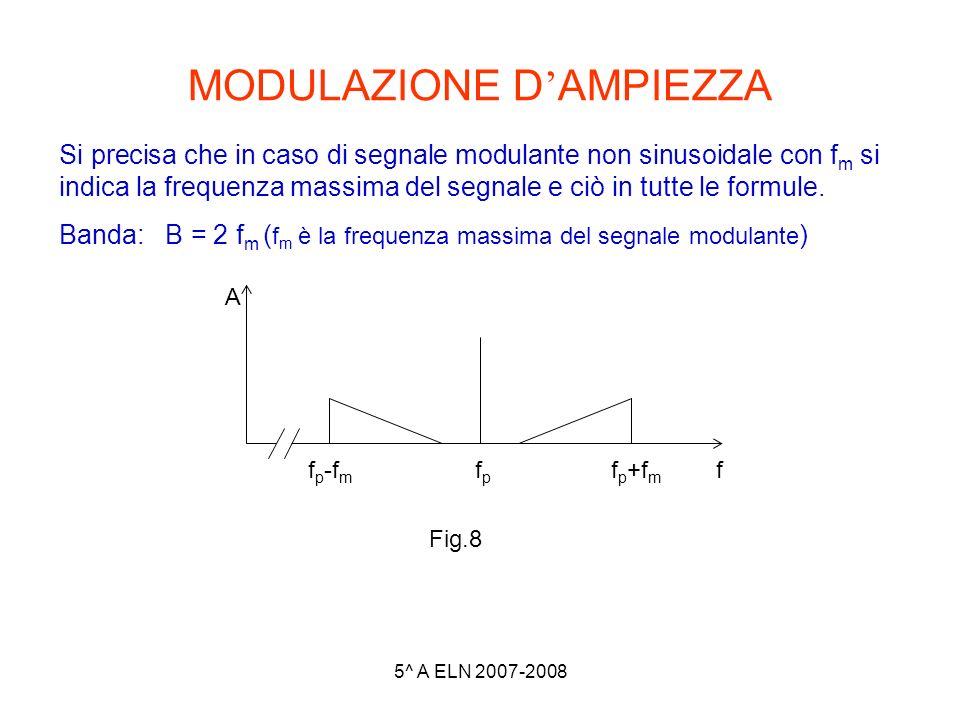 5^ A ELN 2007-2008 MODULAZIONE D AMPIEZZA Si precisa che in caso di segnale modulante non sinusoidale con f m si indica la frequenza massima del segna