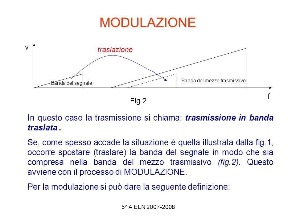 5^ A ELN 2007-2008 MODULAZIONE In questo caso la trasmissione si chiama: trasmissione in banda traslata. Se, come spesso accade la situazione è quella