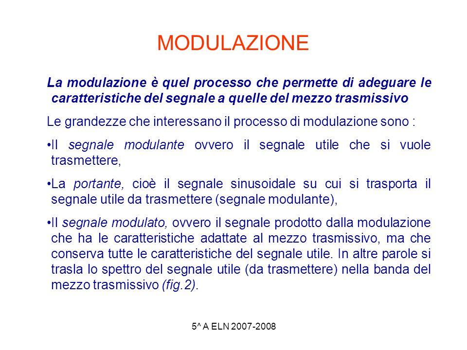 5^ A ELN 2007-2008 MODULAZIONE La modulazione è quel processo che permette di adeguare le caratteristiche del segnale a quelle del mezzo trasmissivo L