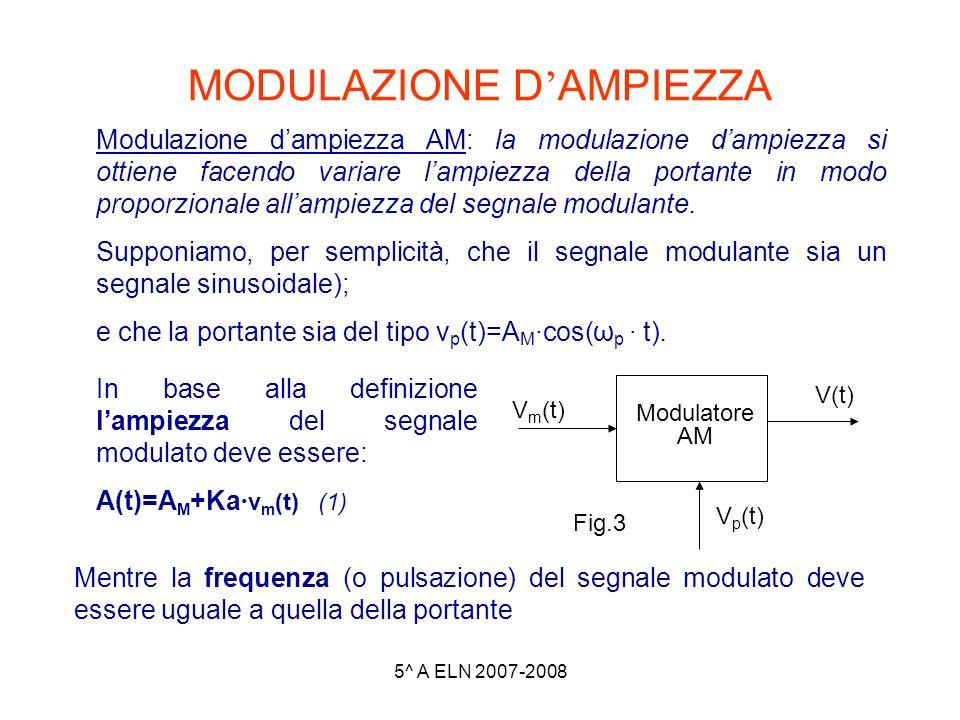 5^ A ELN 2007-2008 MODULAZIONE D AMPIEZZA Modulazione dampiezza AM: la modulazione dampiezza si ottiene facendo variare lampiezza della portante in mo