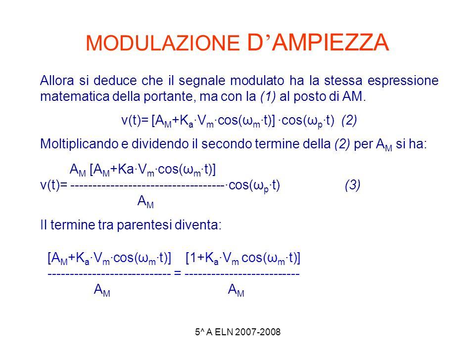 5^ A ELN 2007-2008 MODULAZIONE D AMPIEZZA Allora si deduce che il segnale modulato ha la stessa espressione matematica della portante, ma con la (1) a