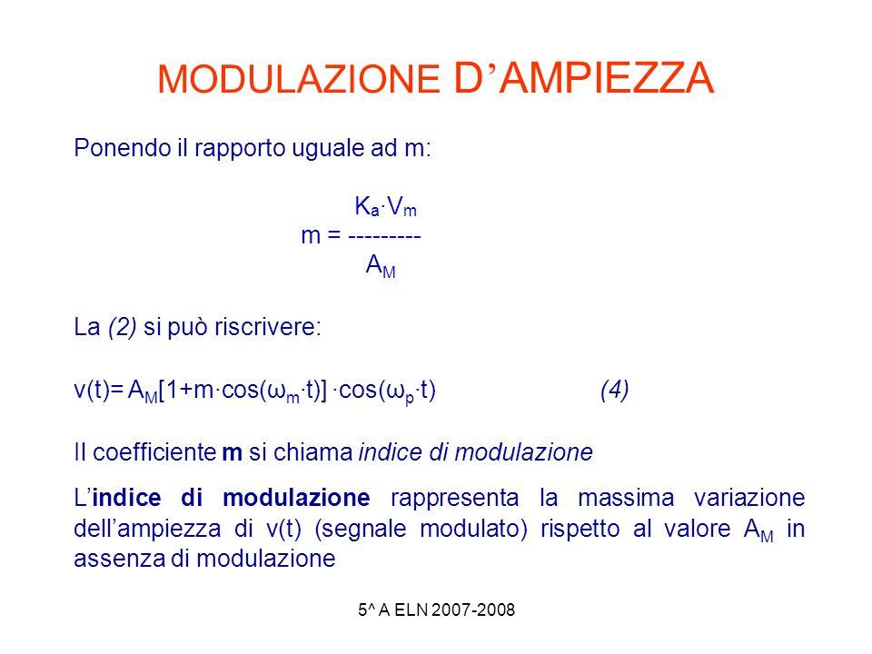 5^ A ELN 2007-2008 MODULAZIONE D AMPIEZZA Ponendo il rapporto uguale ad m: K a ·V m m = --------- A M La (2) si può riscrivere: v(t)= A M [1+m·cos(ω m
