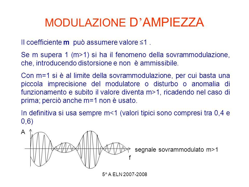 5^ A ELN 2007-2008 Il coefficiente m può assumere valore 1. Se m supera 1 (m>1) si ha il fenomeno della sovrammodulazione, che, introducendo distorsio