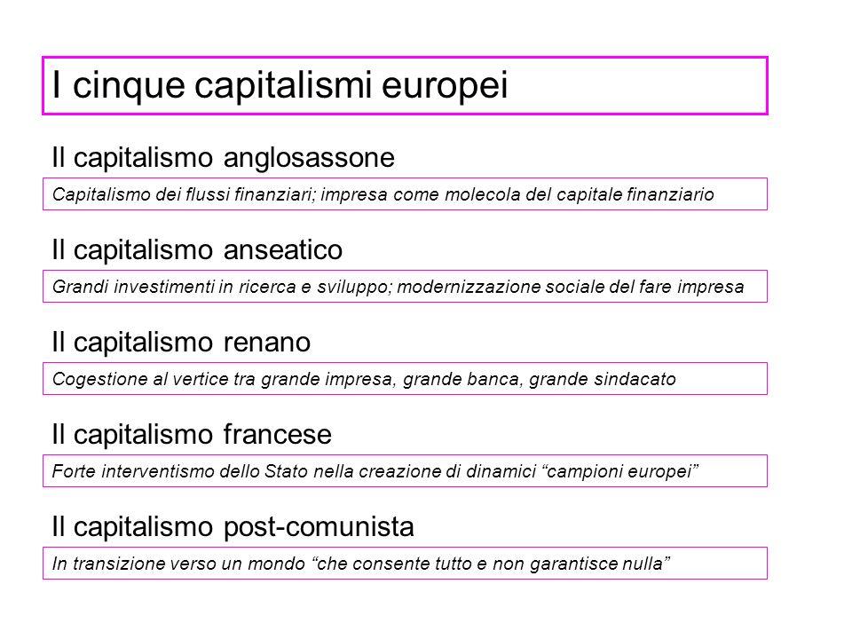 I cinque capitalismi europei Il capitalismo anglosassone Il capitalismo francese Il capitalismo anseatico Il capitalismo renano Il capitalismo post-co