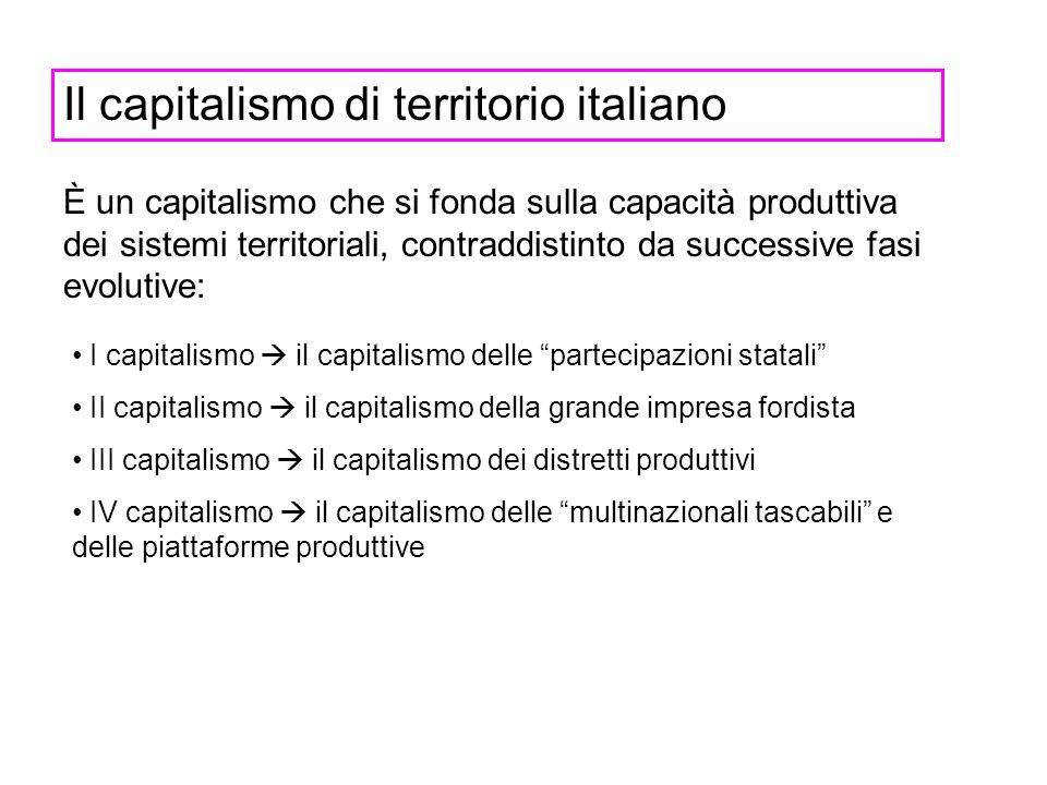 Il capitalismo di territorio italiano È un capitalismo che si fonda sulla capacità produttiva dei sistemi territoriali, contraddistinto da successive