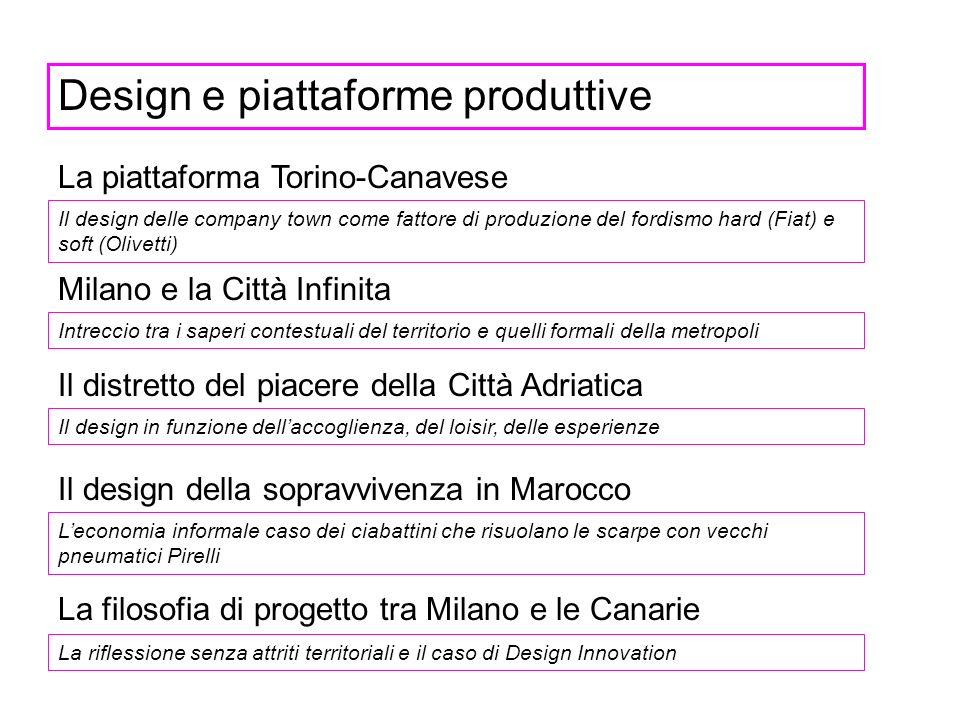 Design e piattaforme produttive La piattaforma Torino-Canavese Il design della sopravvivenza in Marocco Milano e la Città Infinita Il distretto del pi