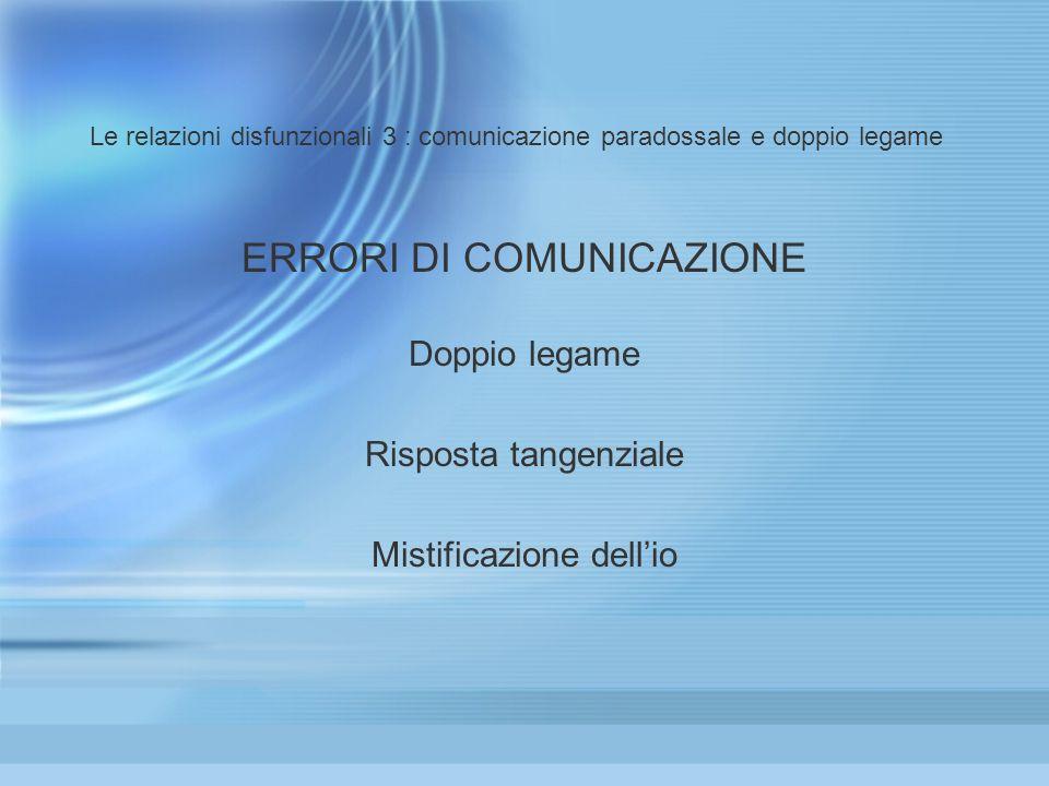 Le relazioni disfunzionali 3 : comunicazione paradossale e doppio legame ERRORI DI COMUNICAZIONE Doppio legame Risposta tangenziale Mistificazione dellio ERRORI DI COMUNICAZIONE Doppio legame Risposta tangenziale Mistificazione dellio