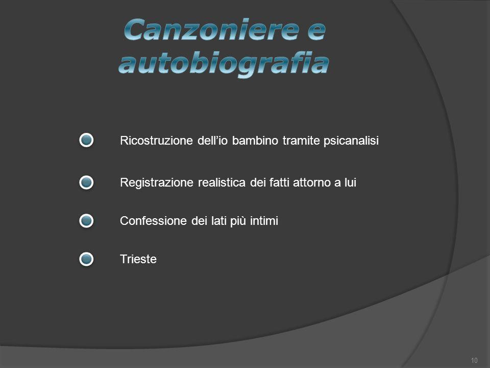 10 Ricostruzione dellio bambino tramite psicanalisi Registrazione realistica dei fatti attorno a lui Confessione dei lati più intimi Trieste