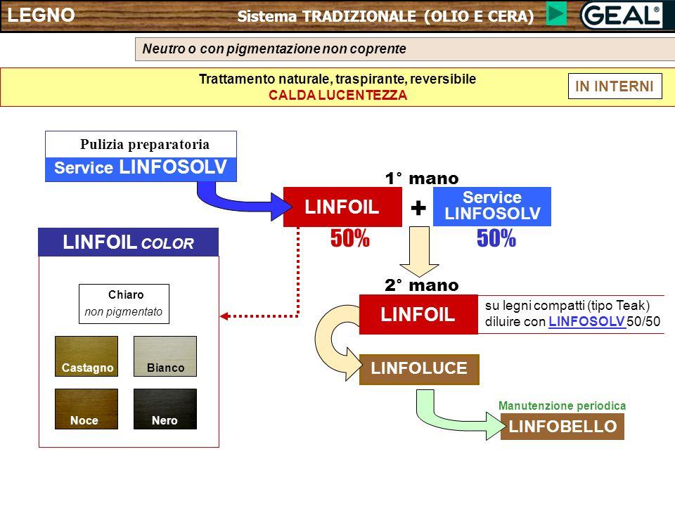 LEGNO applicazione dei prodotti - IDROTOP 5-6. Stesura di IDROTOP su doussié, pannello già preparato con LINFOIL.IDROTOP LINFOIL Lapplicazione deve es