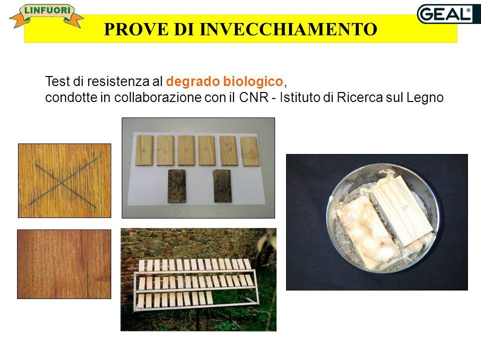 Finitura protettiva per esterni LINFUORI Confezioni 1 litro scatola 12 pezzi 5 litri scatola 4 pezzi sfuso Cosè Emulsione acquosa di resine, cere dure