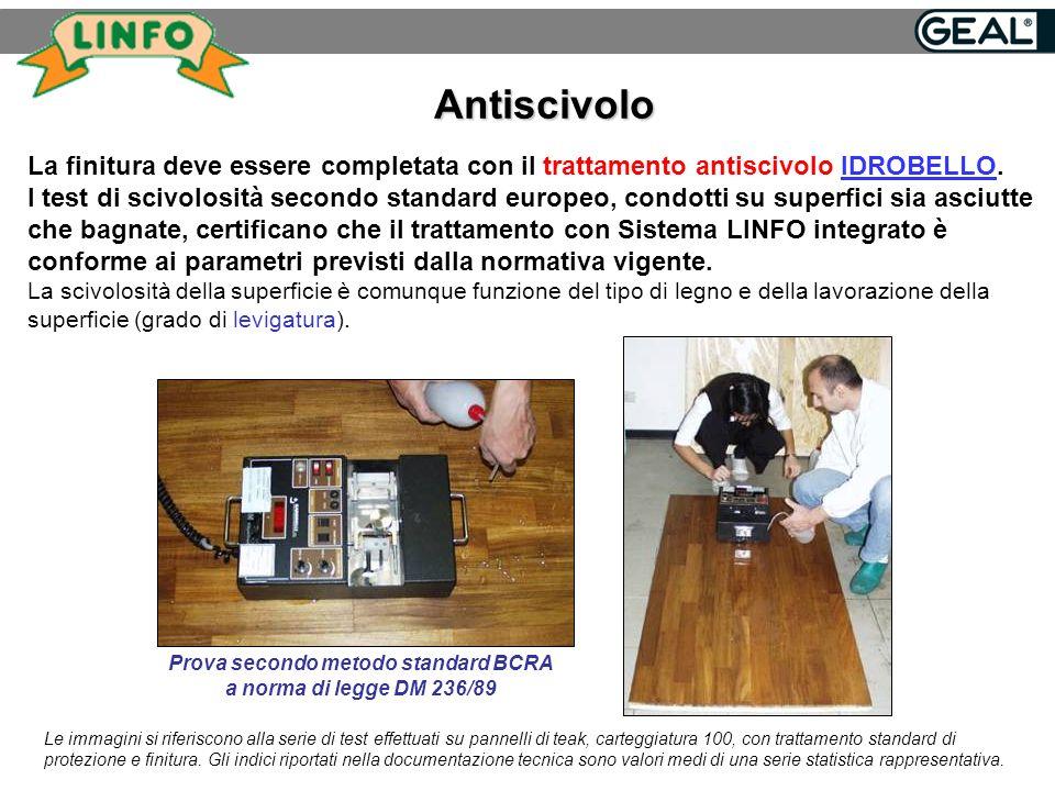 Con la finitura IDROTOP le macchie più comuni non vengono assorbite anche dopo contatto prolungato di molte oreIDROTOP Antimacchia Prova secondo metod