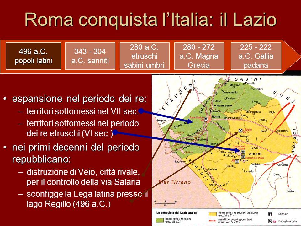 Roma conquista lItalia: il Lazio espansione nel periodo dei re:espansione nel periodo dei re: –territori sottomessi nel VII sec. –territori sottomessi